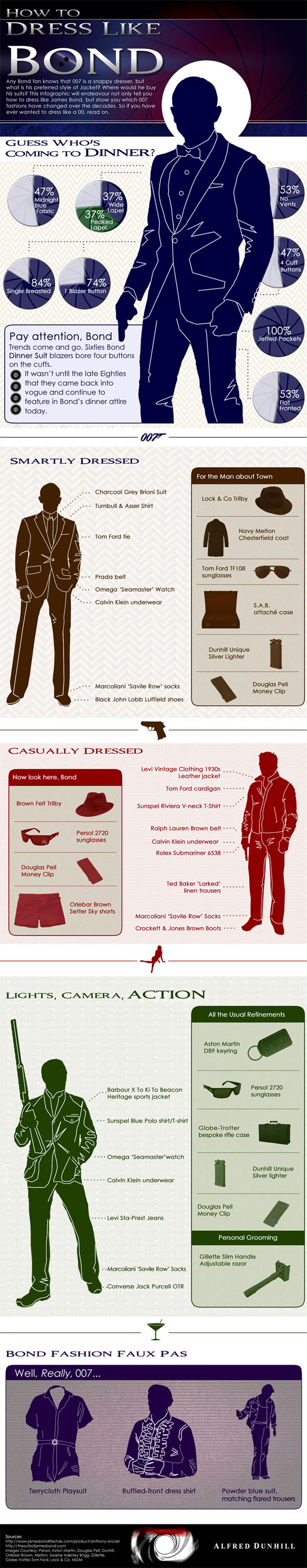 How to Dress Like James Bond